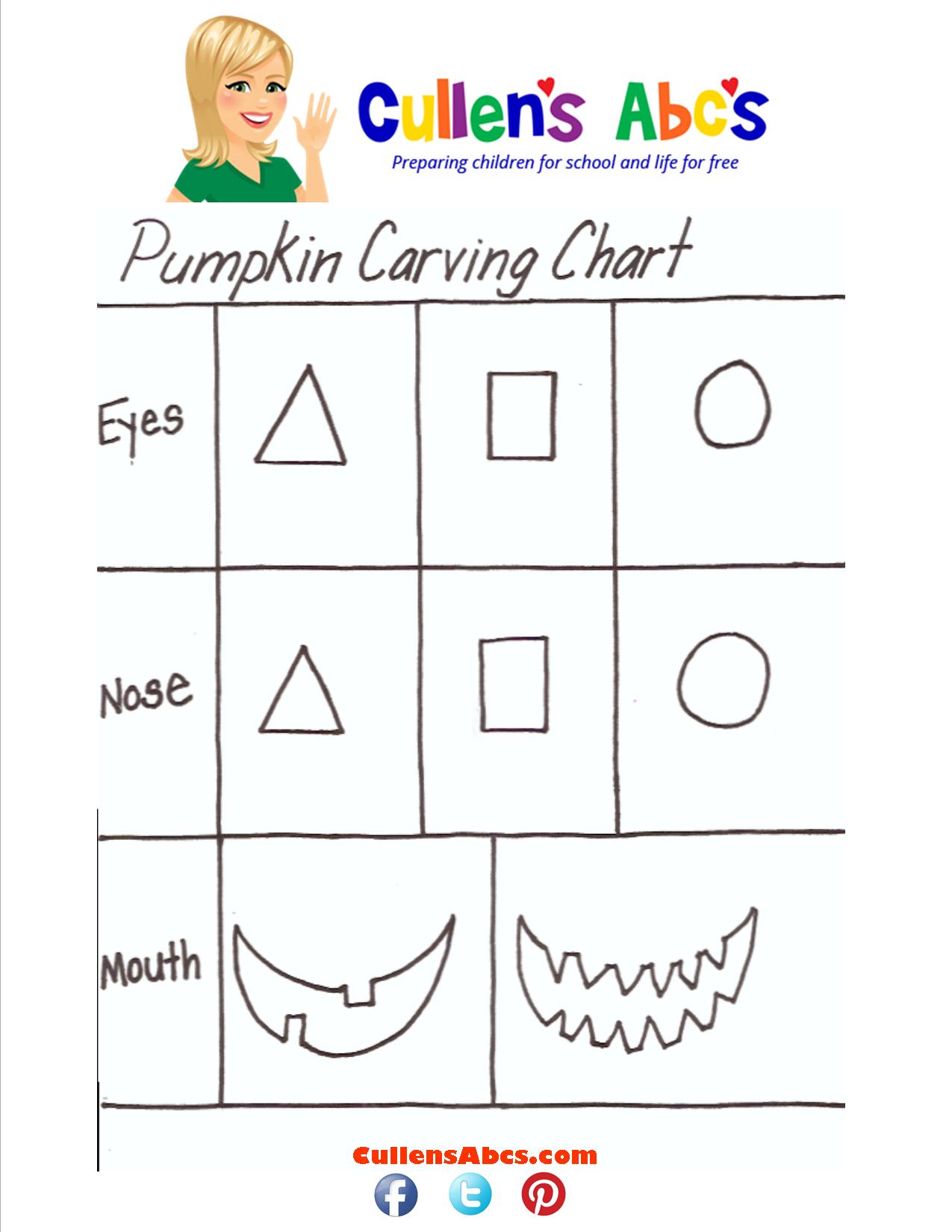 Pumpkin Carving Chart