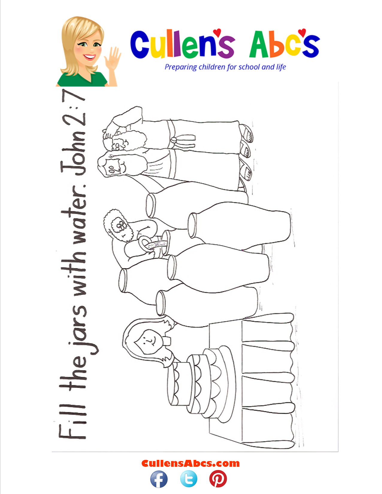Bible Key Point Coloring Page-Fill the Jars with Water